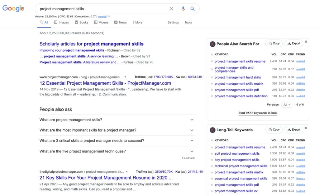 how to do keyword research google search serp