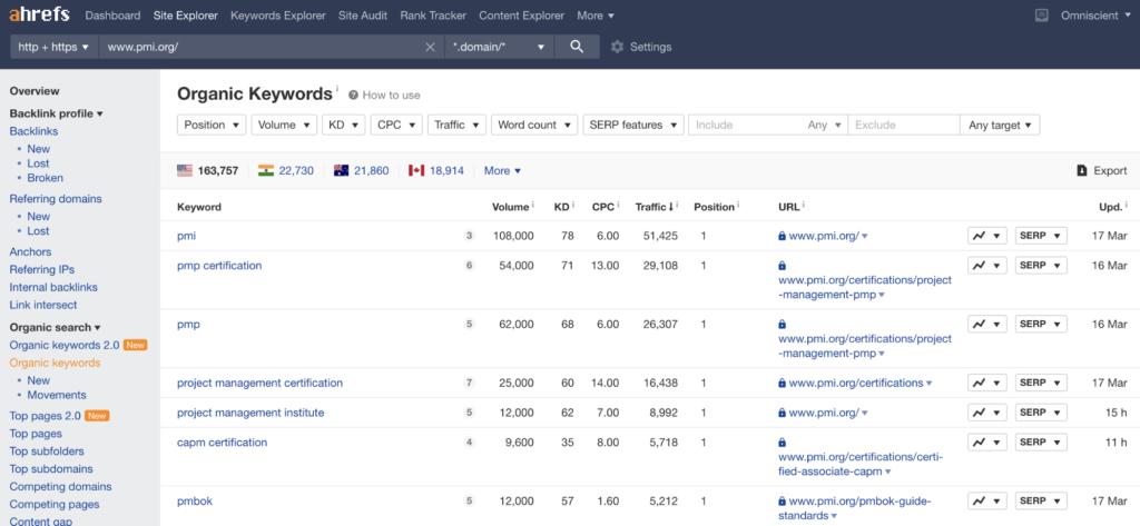 how to do keyword research site explorer