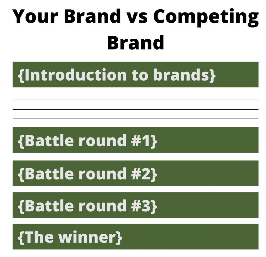 comparison versus blog post