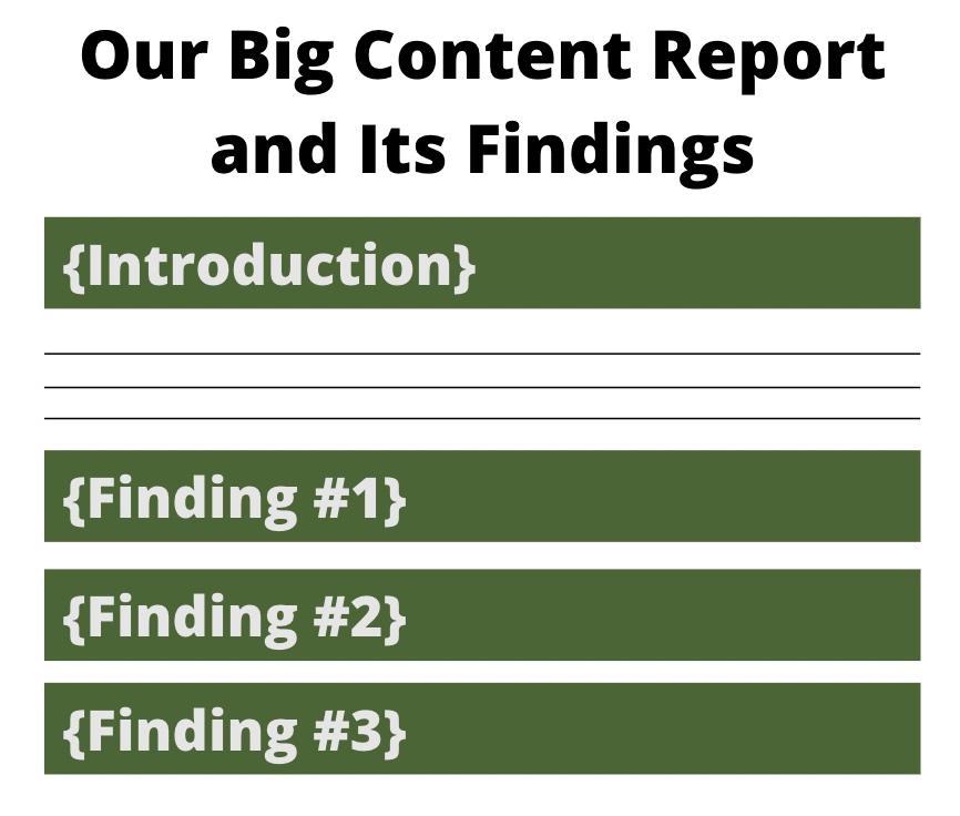 original research or survey blog post